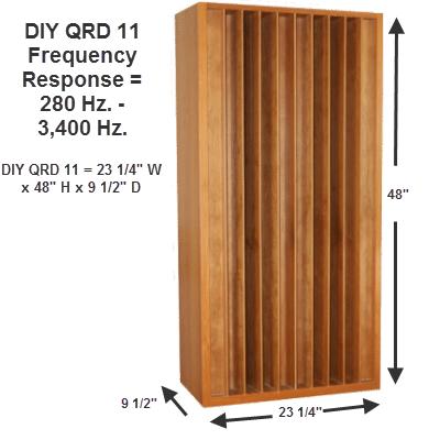 DIY QRD 11 Kit measurements