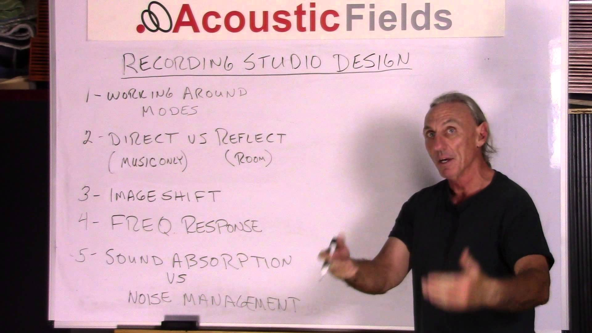 Admirable Top 7 Recording Studio Design Principles Explained Acoustic Fields Largest Home Design Picture Inspirations Pitcheantrous