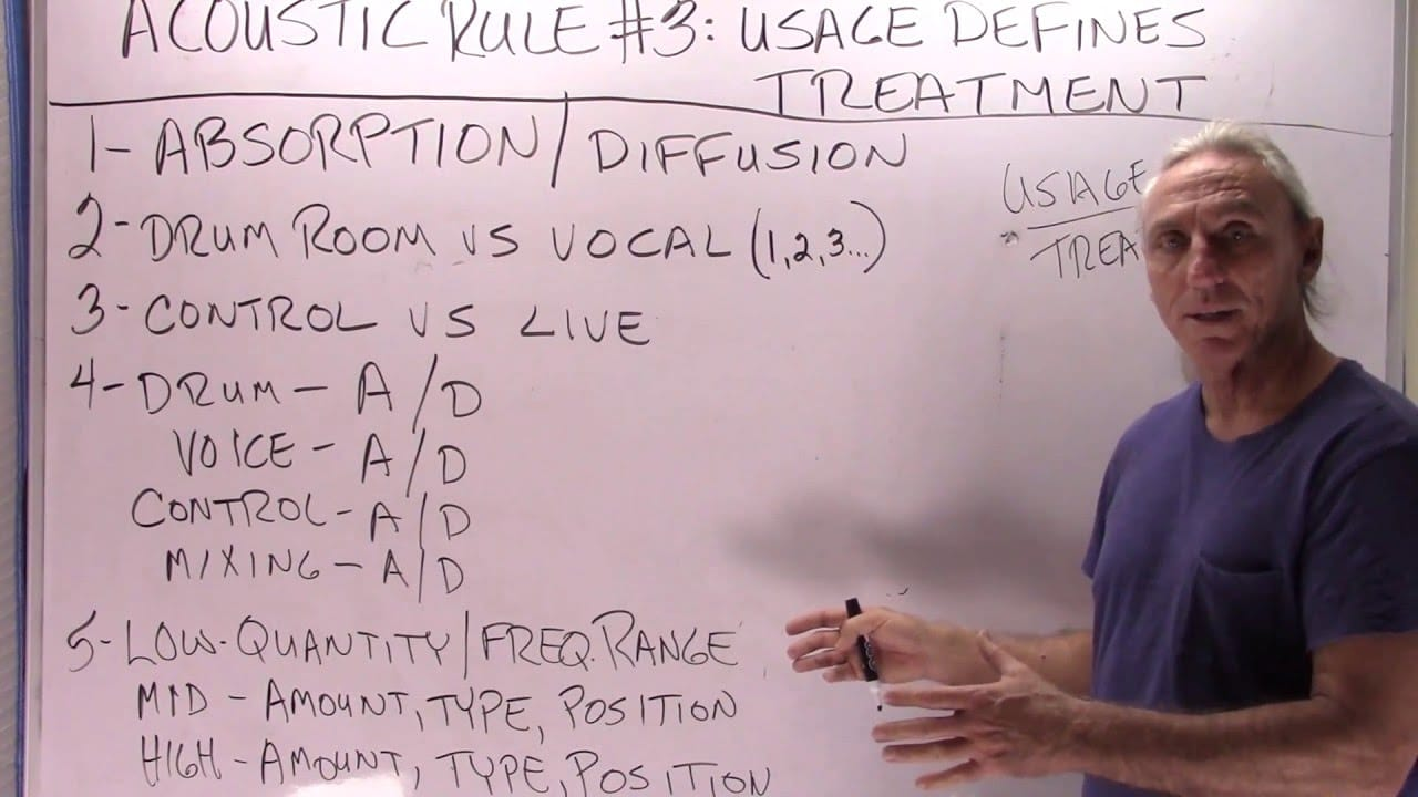 Acoustic Rule # 3 – Usage defines Treatment