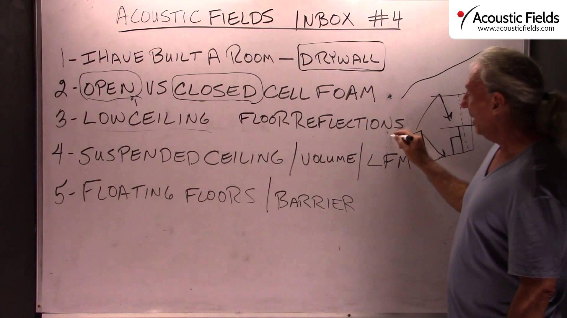 Acoustic Fields Inbox #4