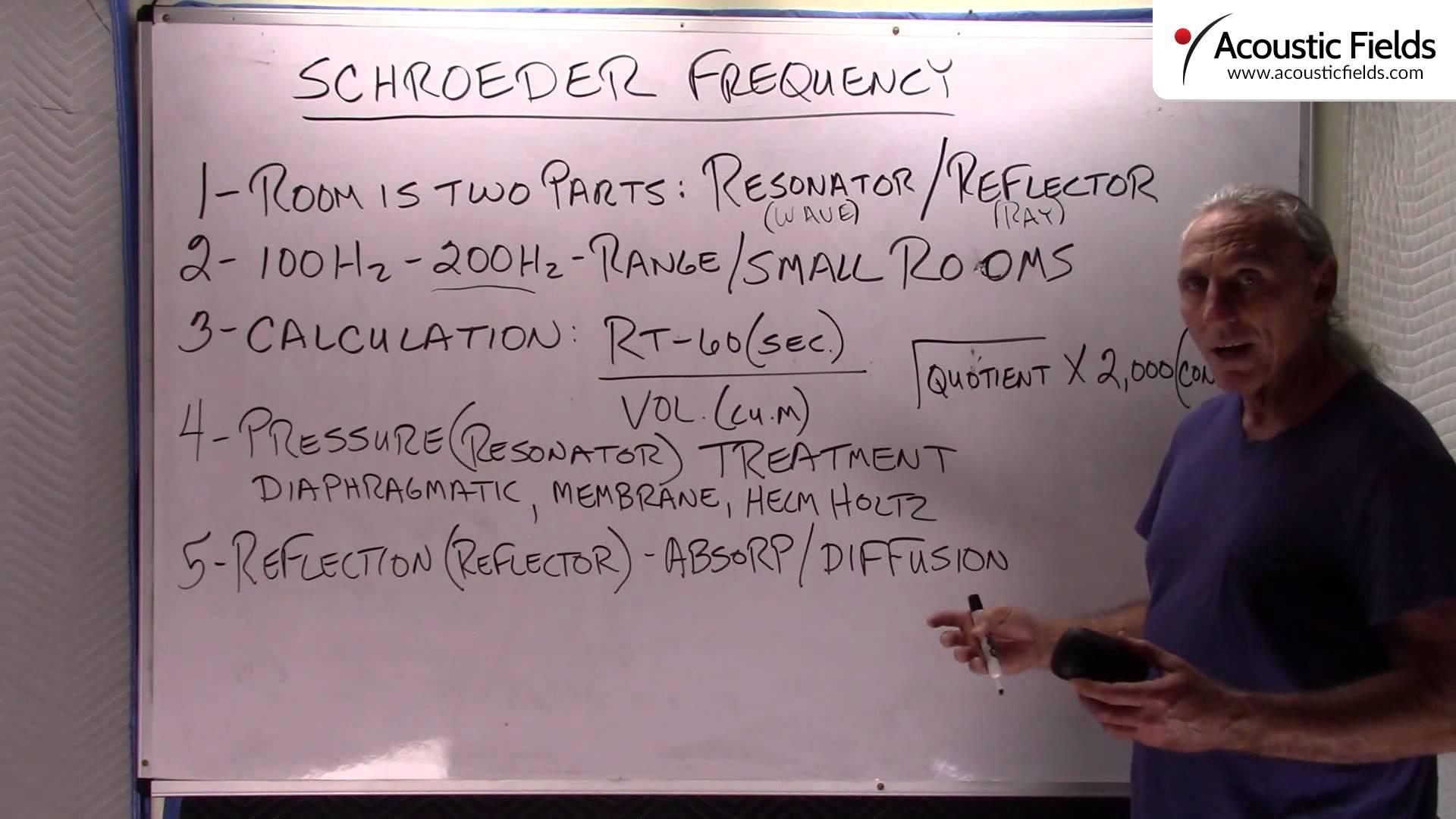 Schroeder Frequency