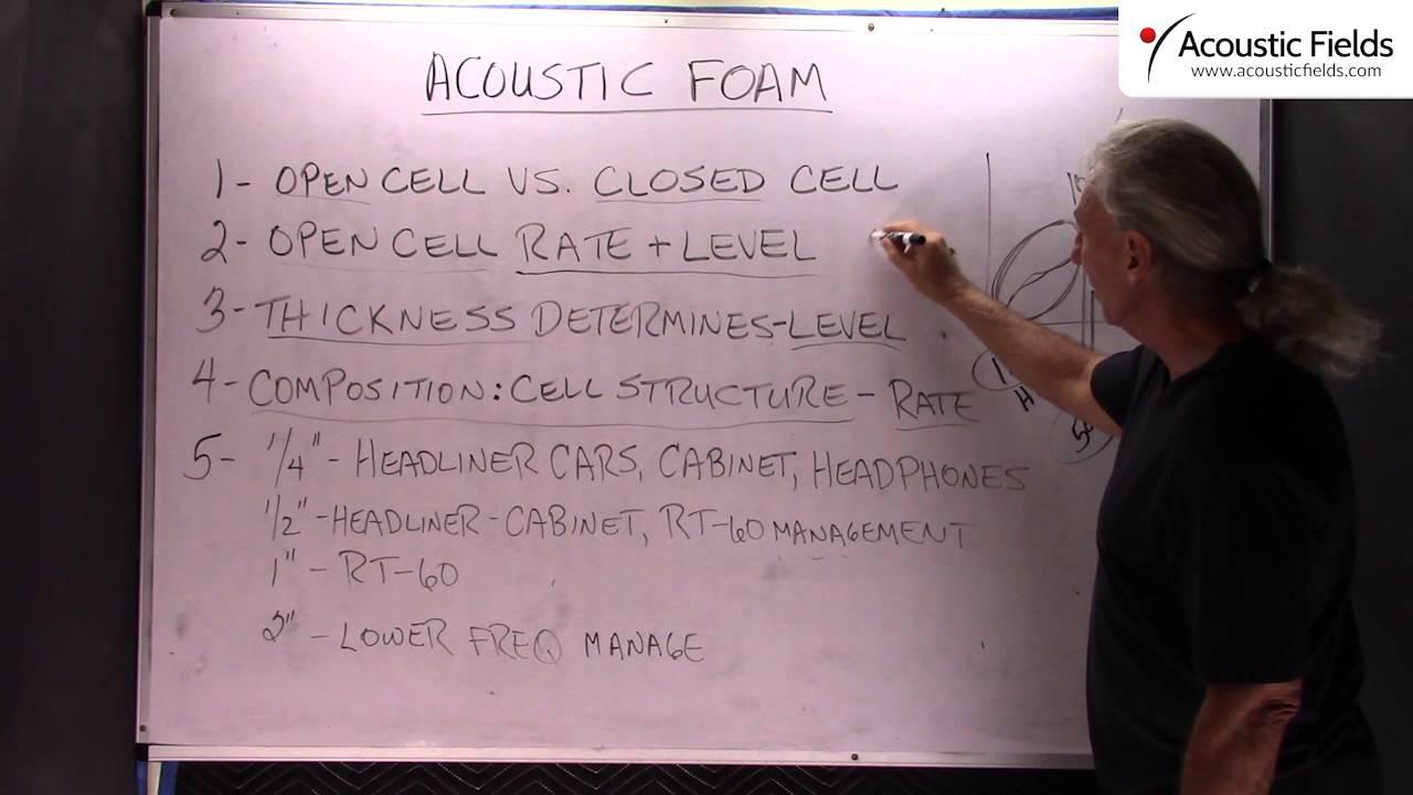 Acoustic Foam – Which Type is Best?