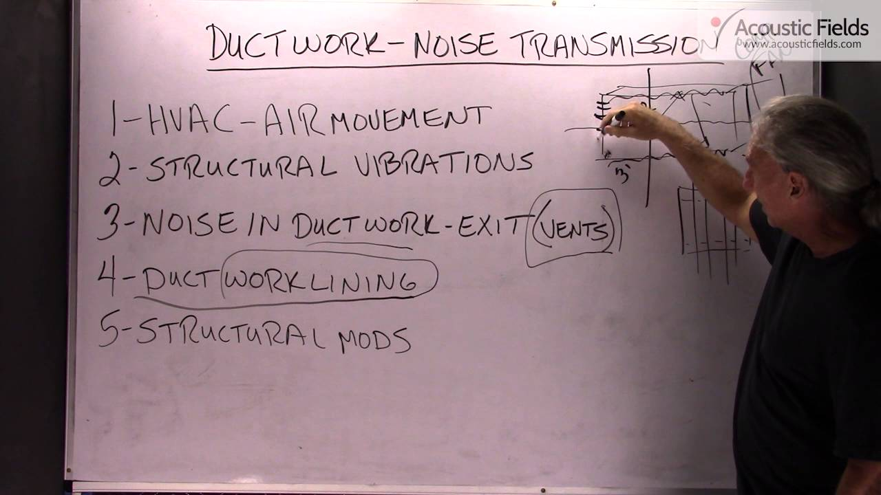 Ductwork – Noise Transmission