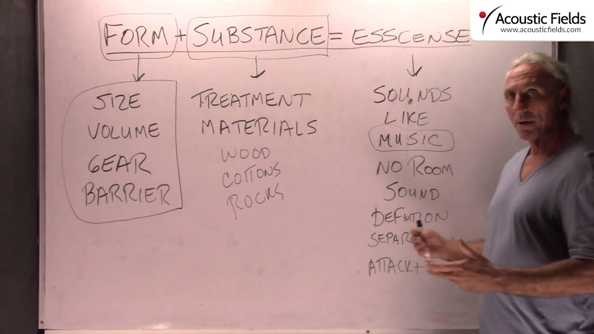 Form + Substance = Essence