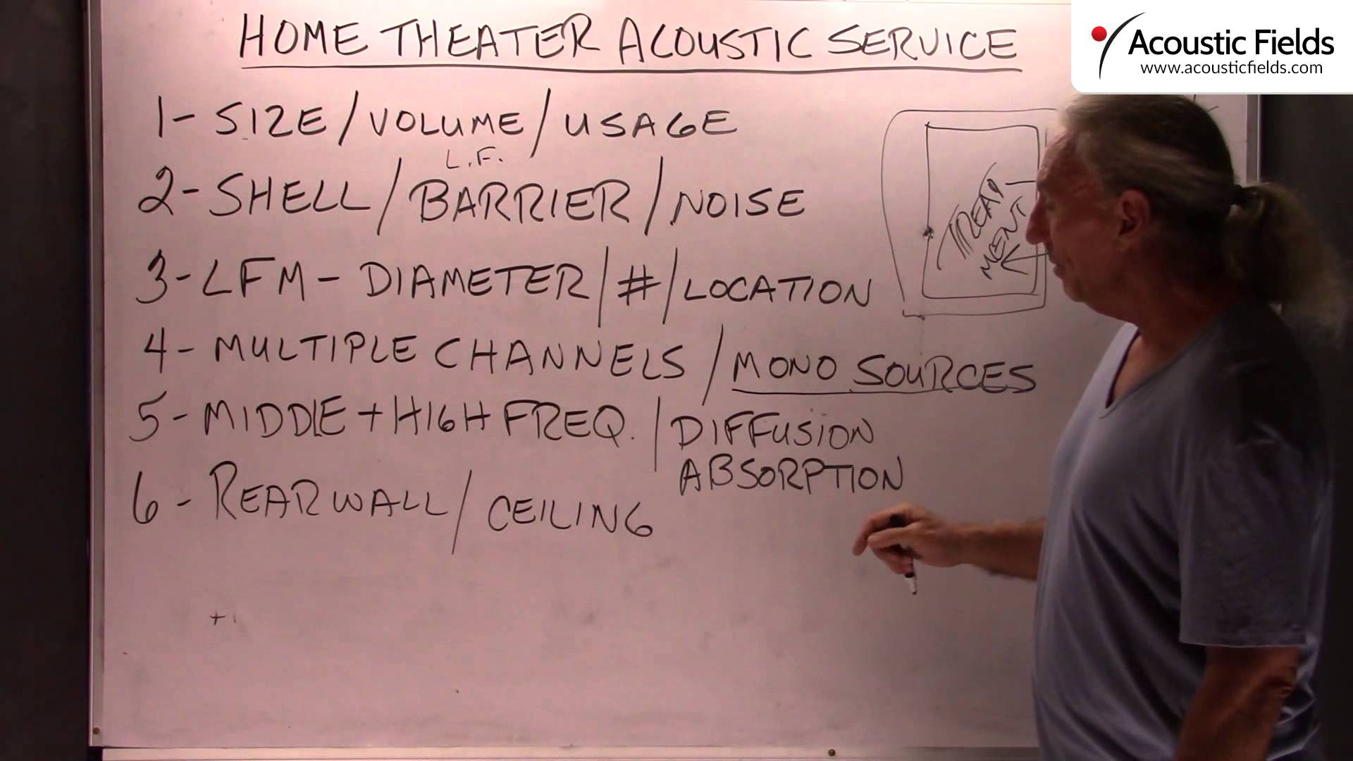 Home Theater Acoustic Service