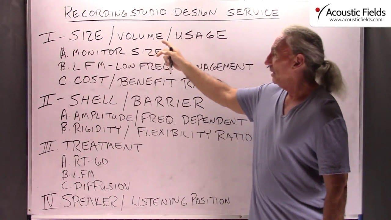 Recording Studio Design Service