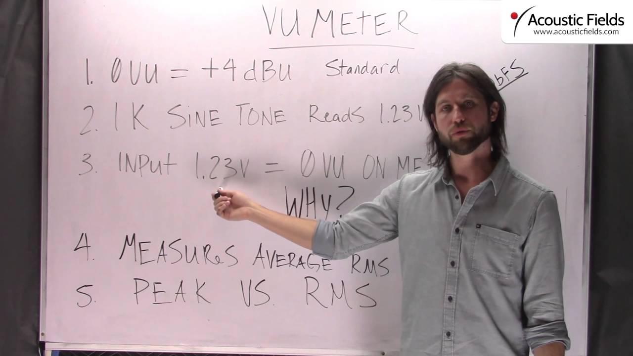 VU Metering and Calibration pt. 1