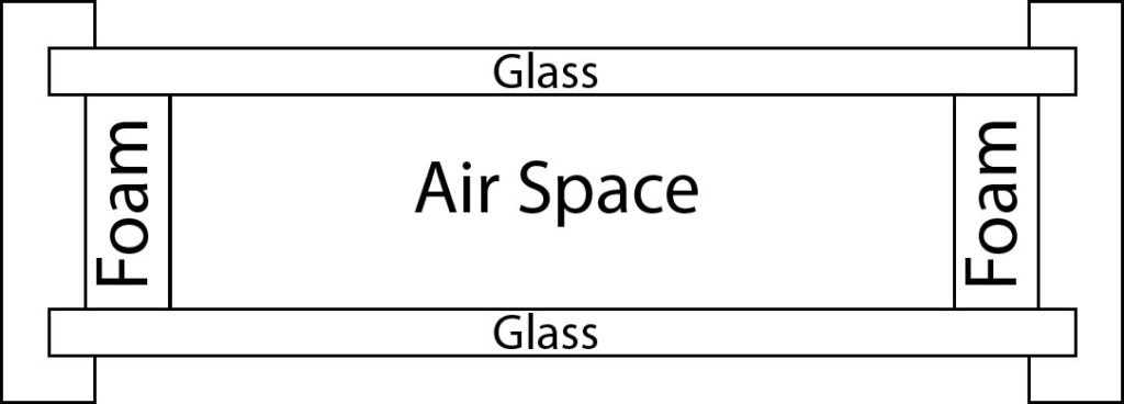 a graphic showing how to soundproof a window with acoustic fields technology