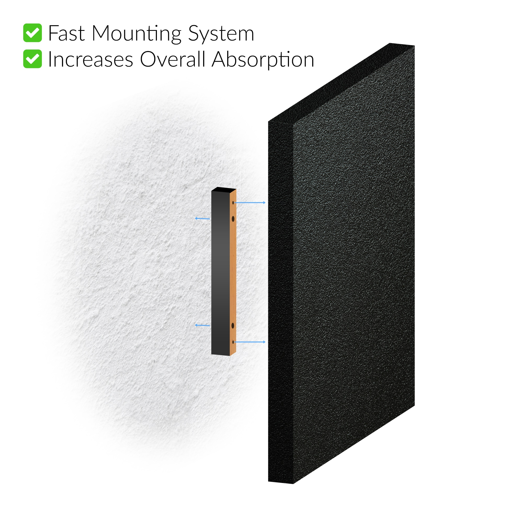 illustration of acoustic foam wall mount system
