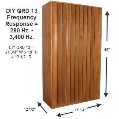 DIY QRD 13 Kit measurements