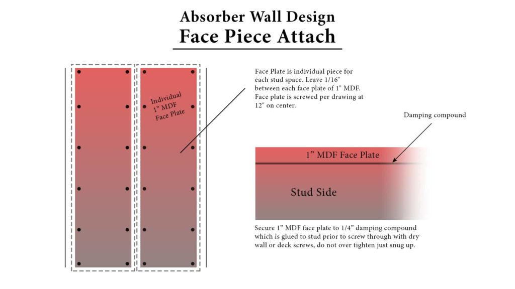 absorber-wall-1