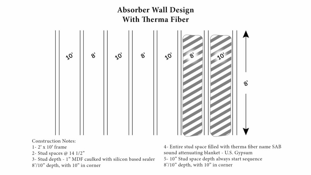 absorber-wall-2