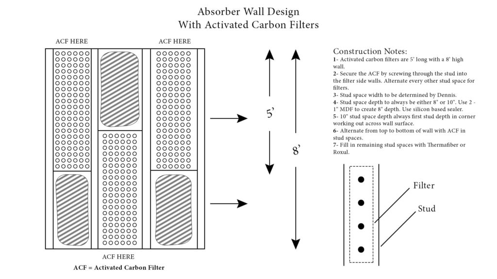 absorber-wall-3