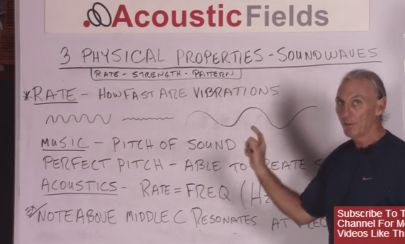 room acoustics 101