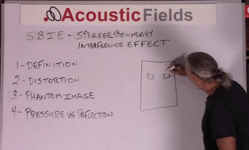 speaker boundary interference effect 1