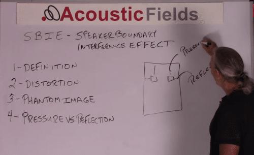 speaker boundary interference effect 4