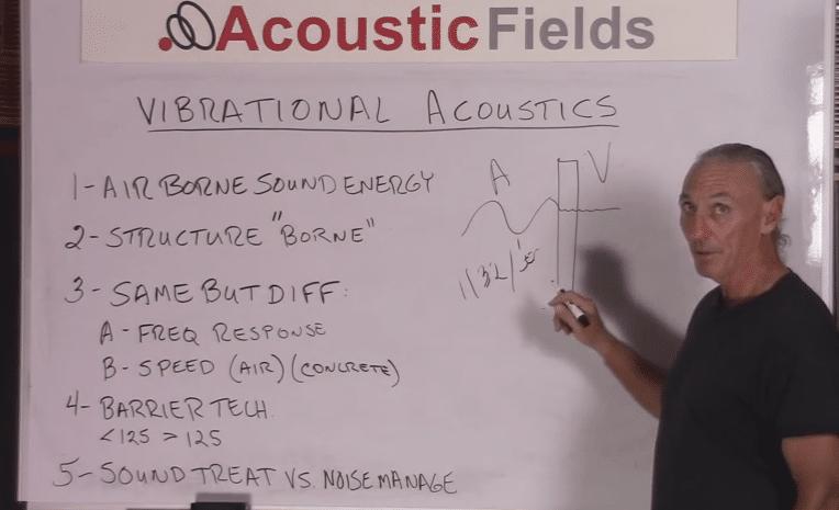 vibration acoustics