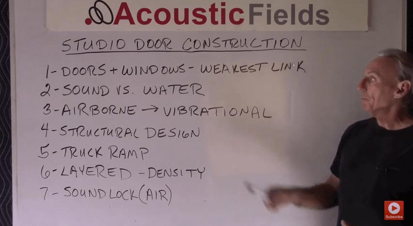 Studio Door Construction: The Weak Link?
