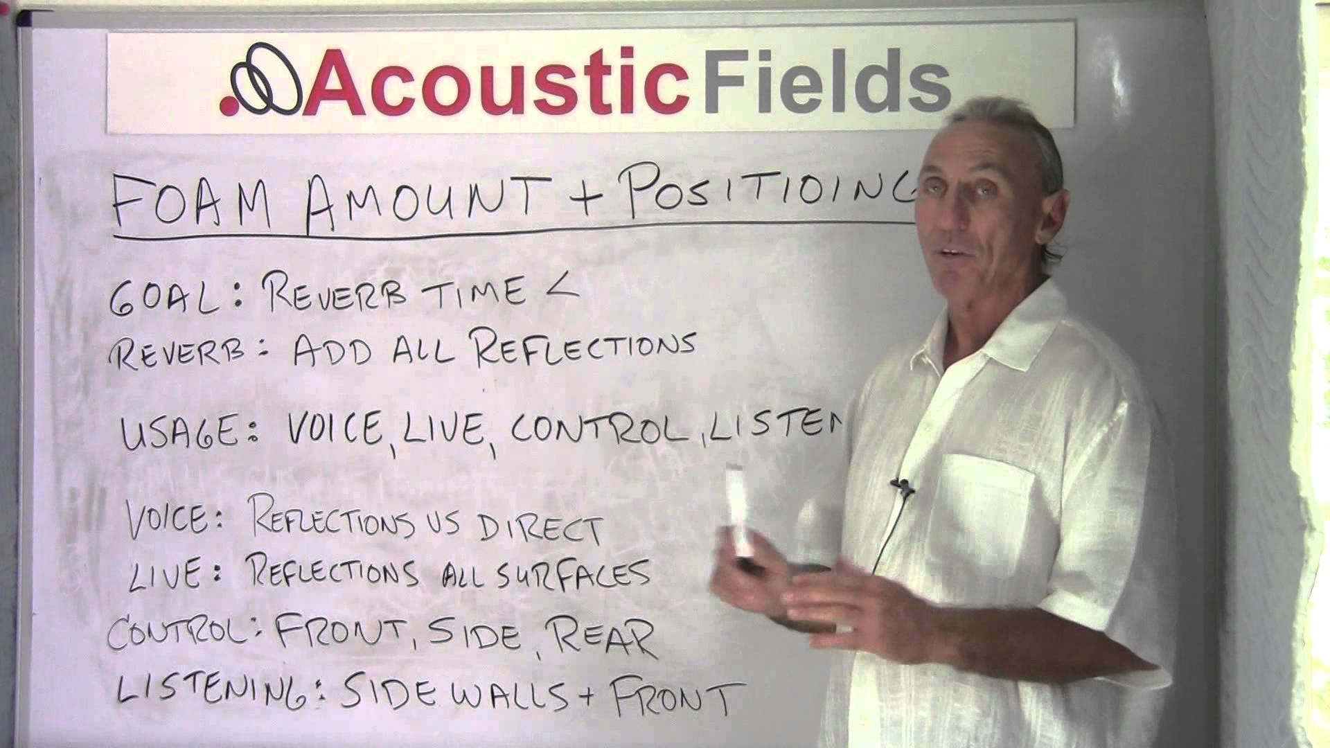 Acoustic Foam Placement Guide – Amount & Positioning, What is best for you?