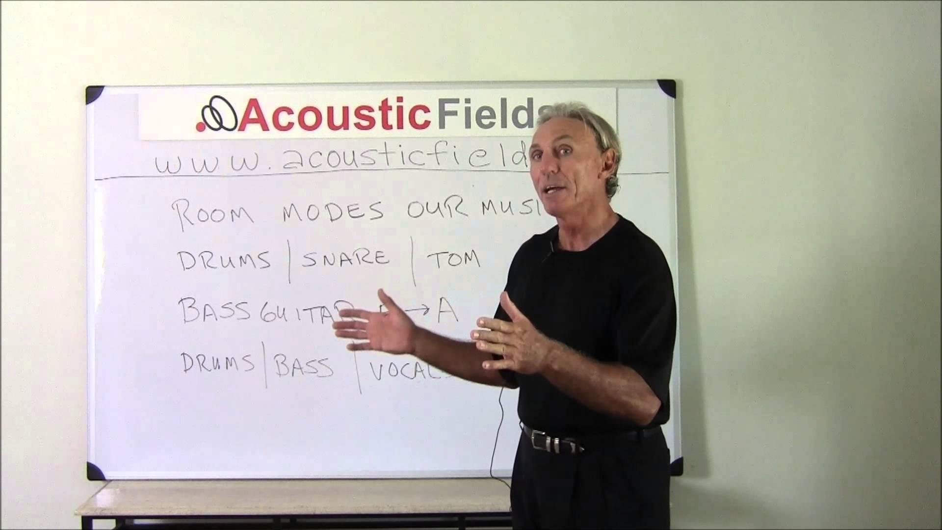 Acoustic Room Setup – Part One