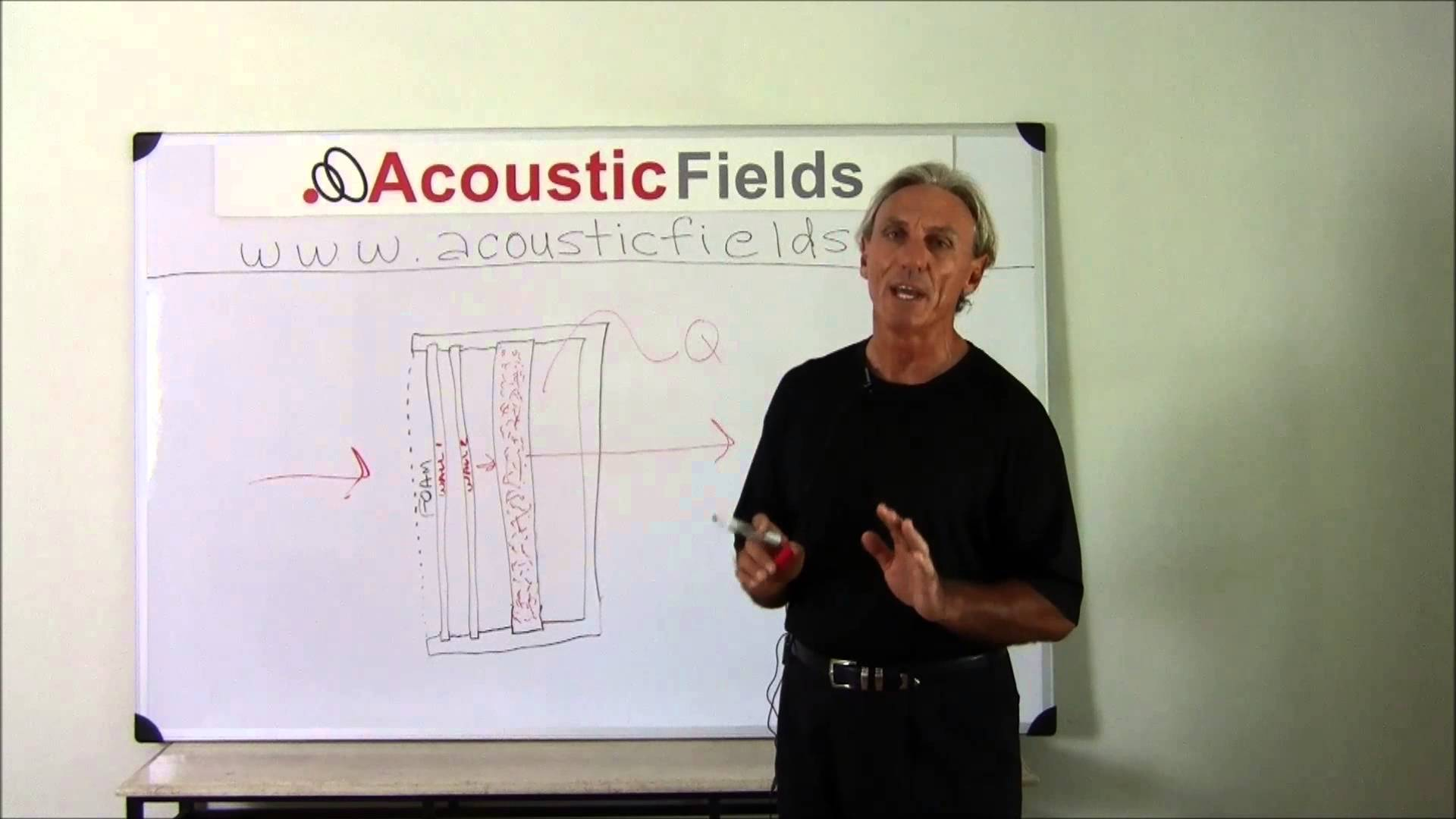 Home Theater Acoustic Wall Panels