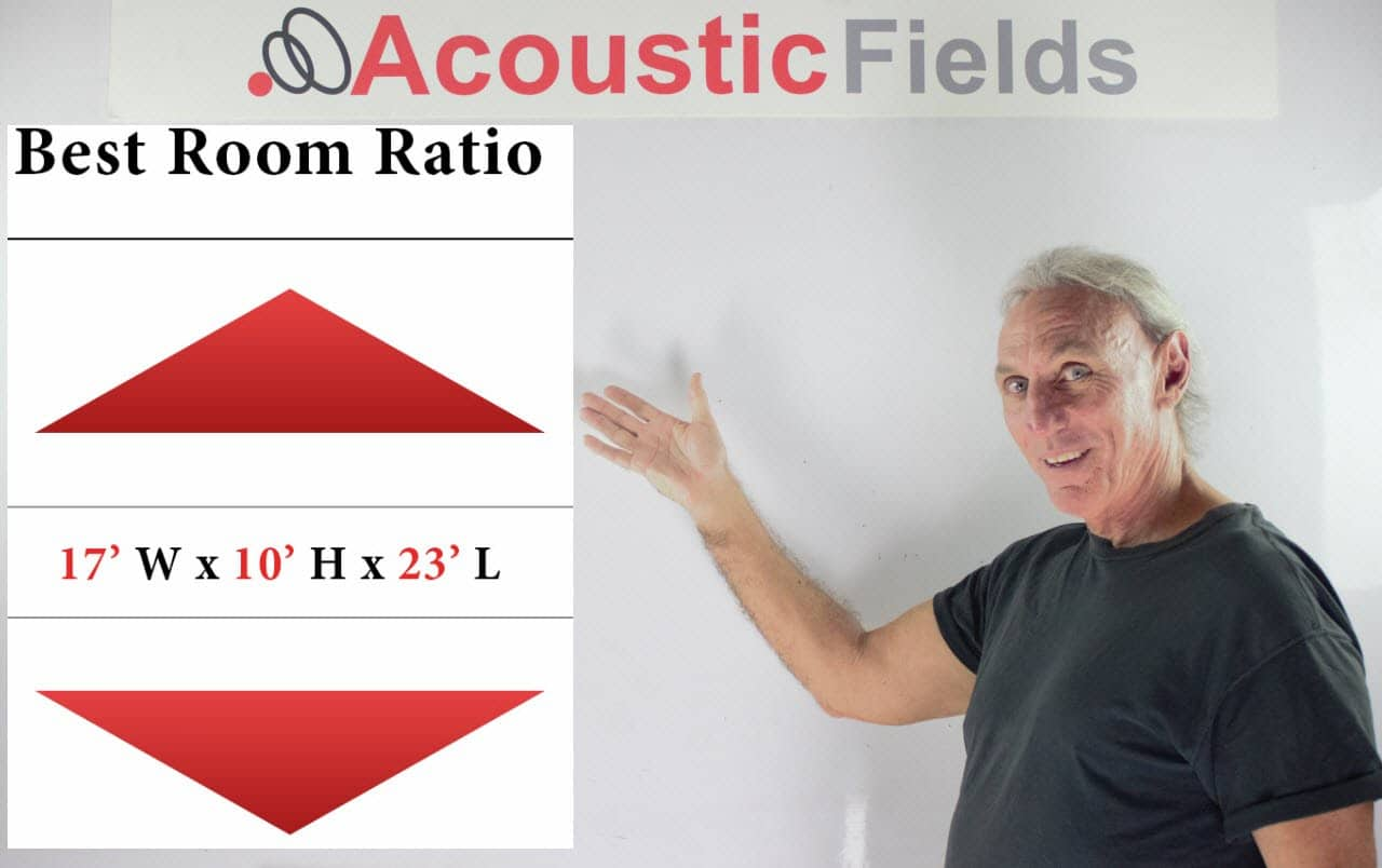 Ideal Room Size Ratios & How To Apply The Bonello Graph