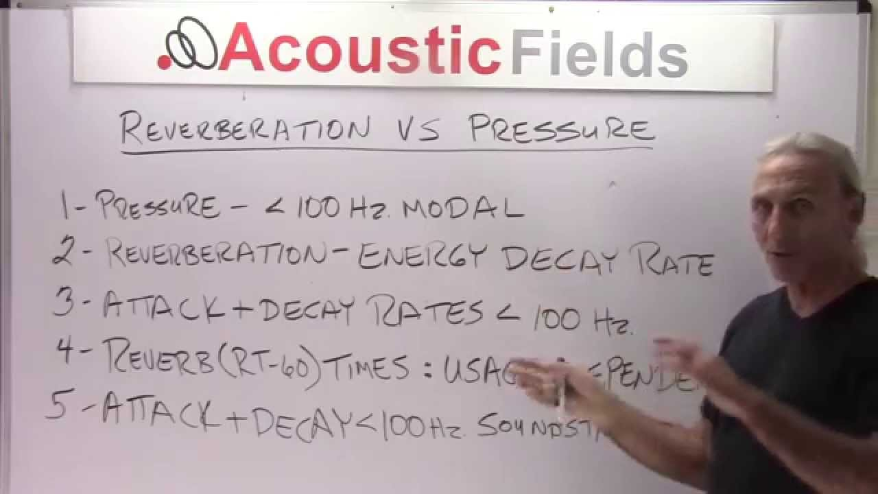 Reverberation Vs Pressure