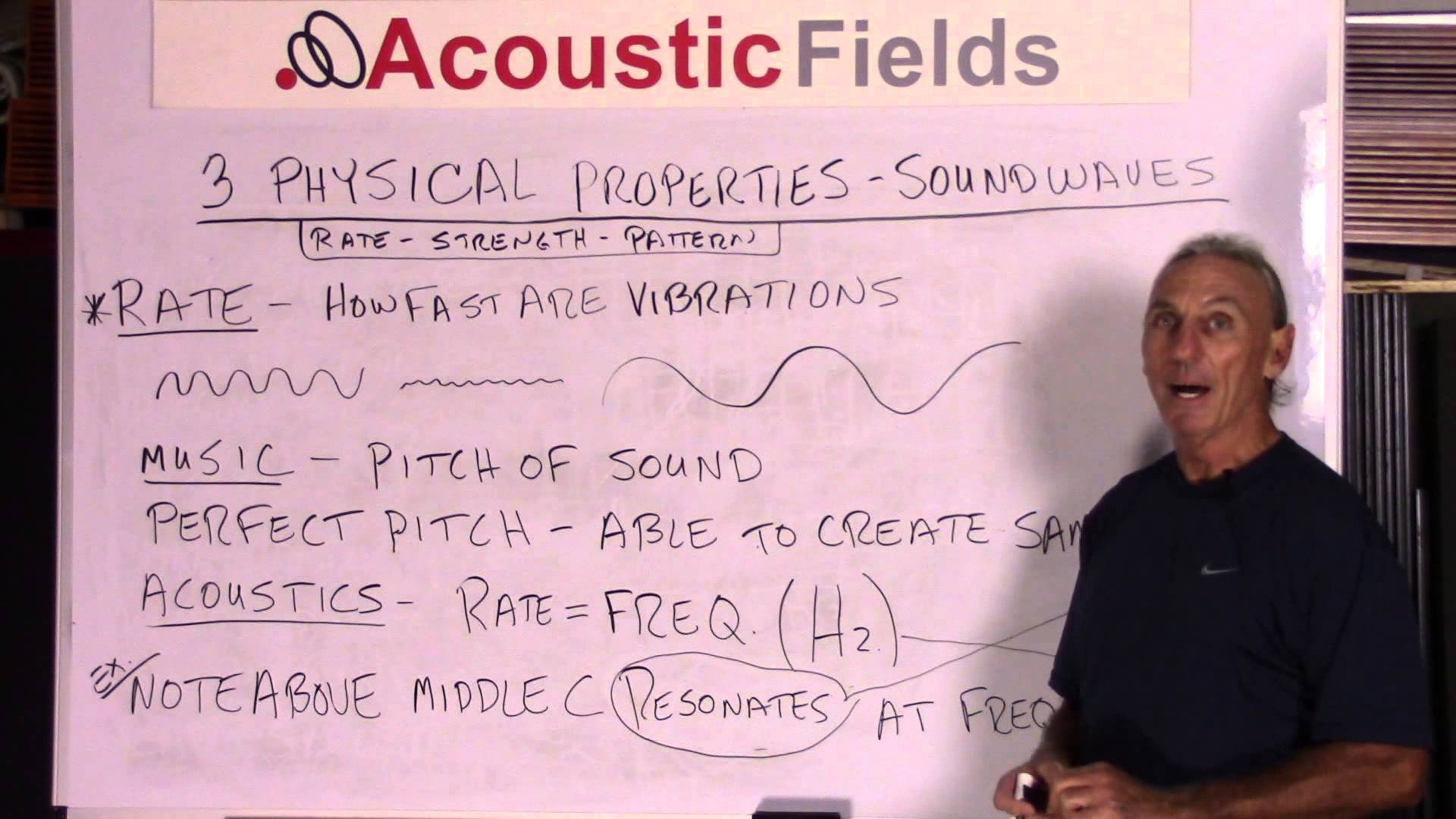 Room Acoustics 101 – The Physical Properties Of Sound Waves