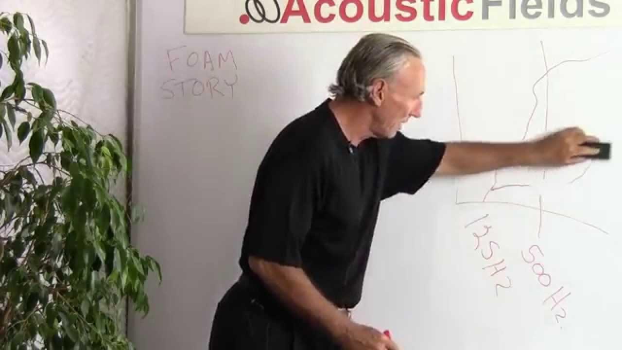 Sound Absorption Solution