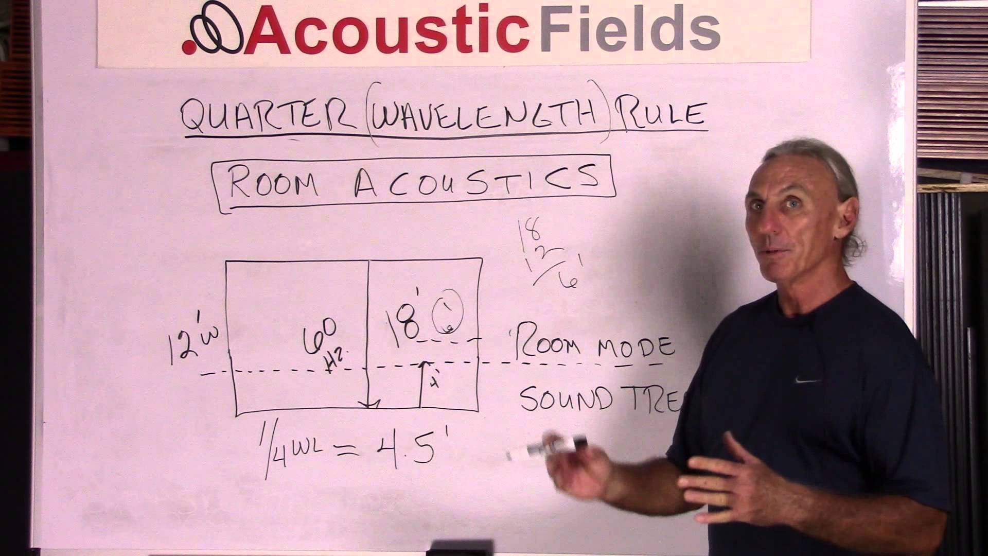 The quarter wavelength rule and how it applies to room acoustics