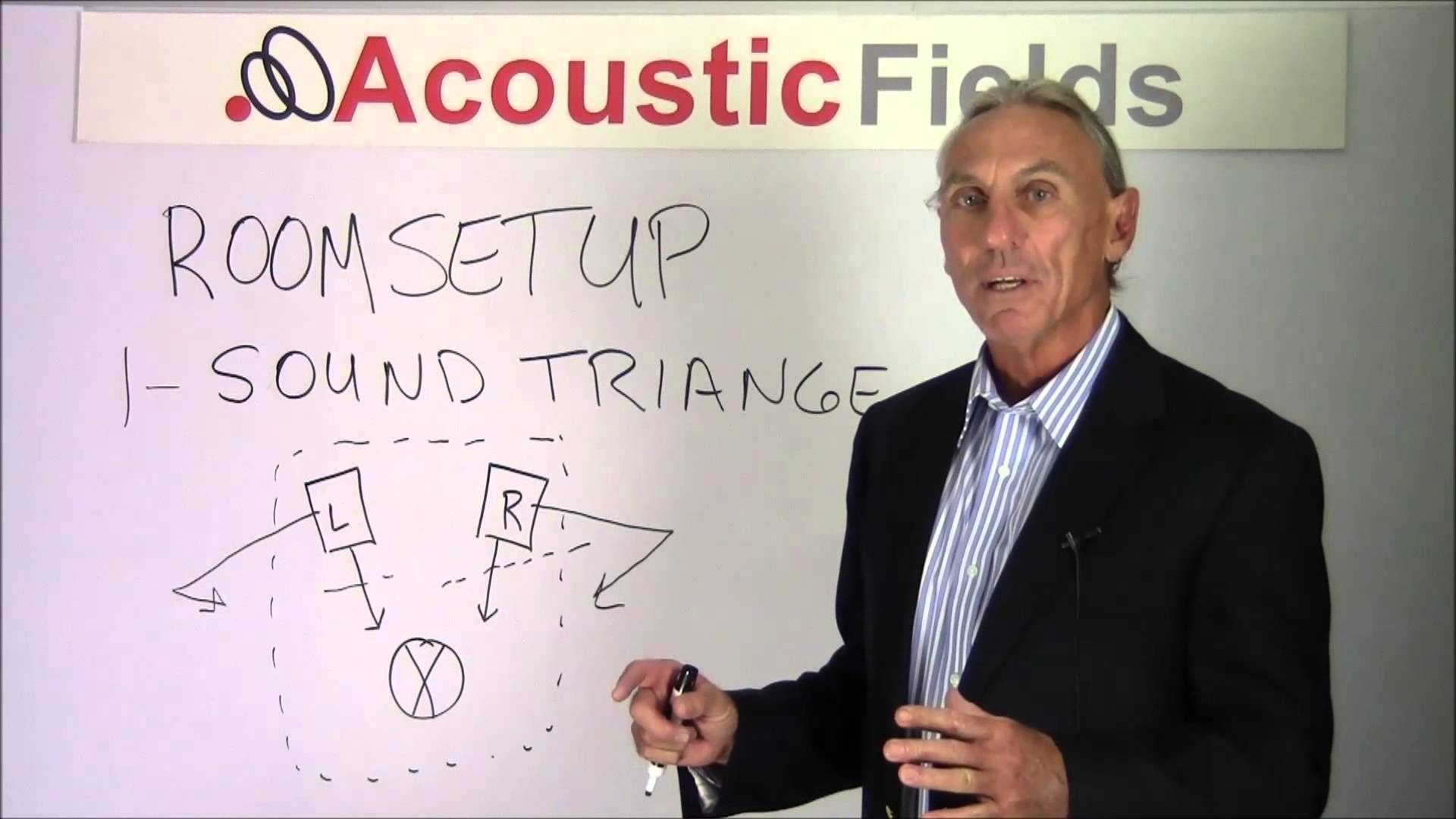 The Top 5 Room Acoustic Problems You Face In Your Studio