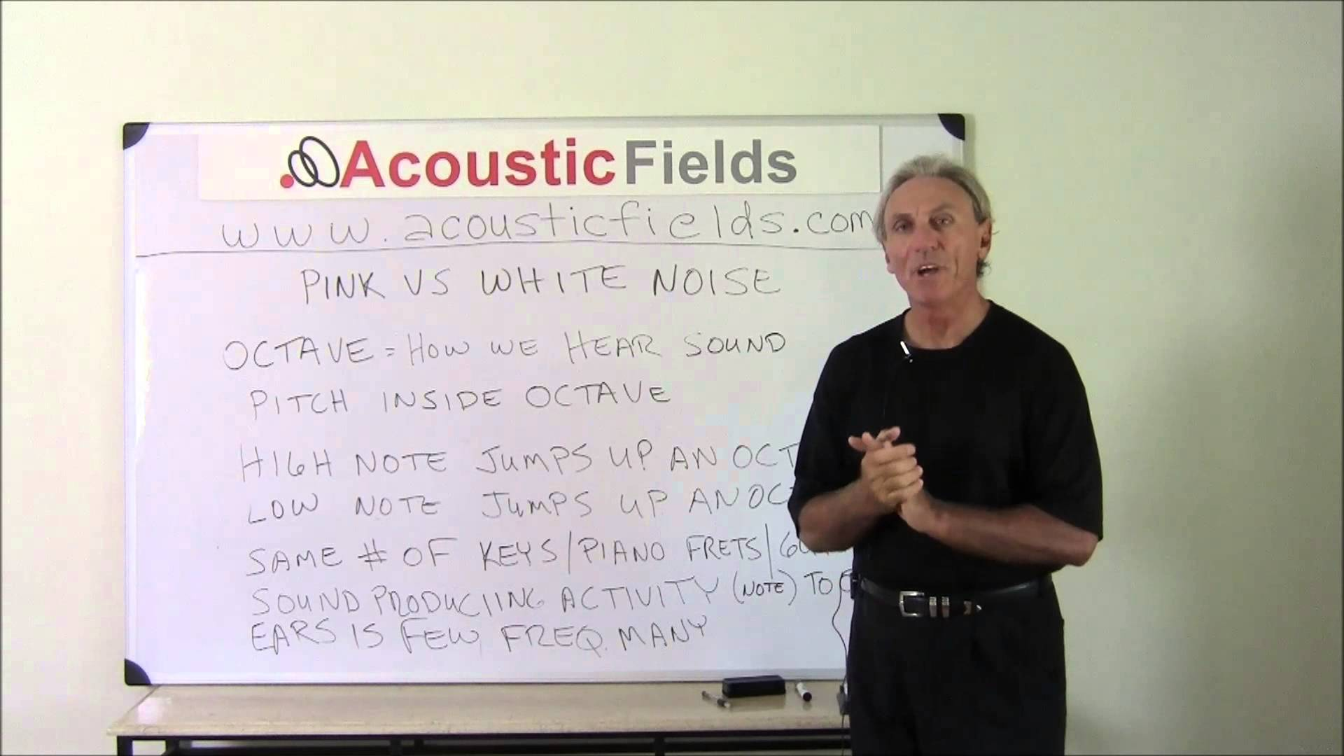 White Noise Definition Vs. Pink Noise