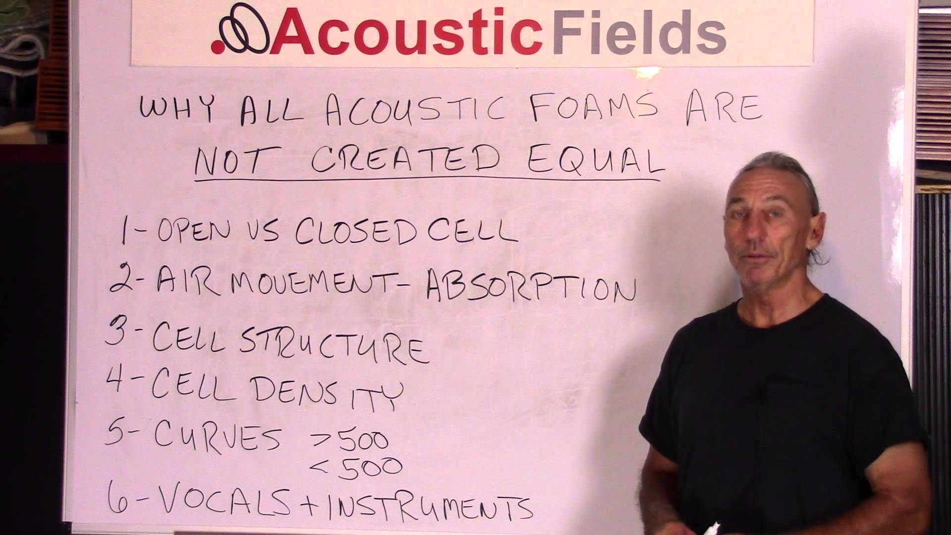 Why all sound absorbing foam is not created equal