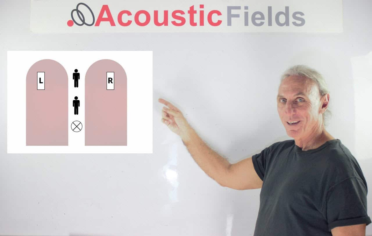 Why Lateral Sound Fields Are So Important