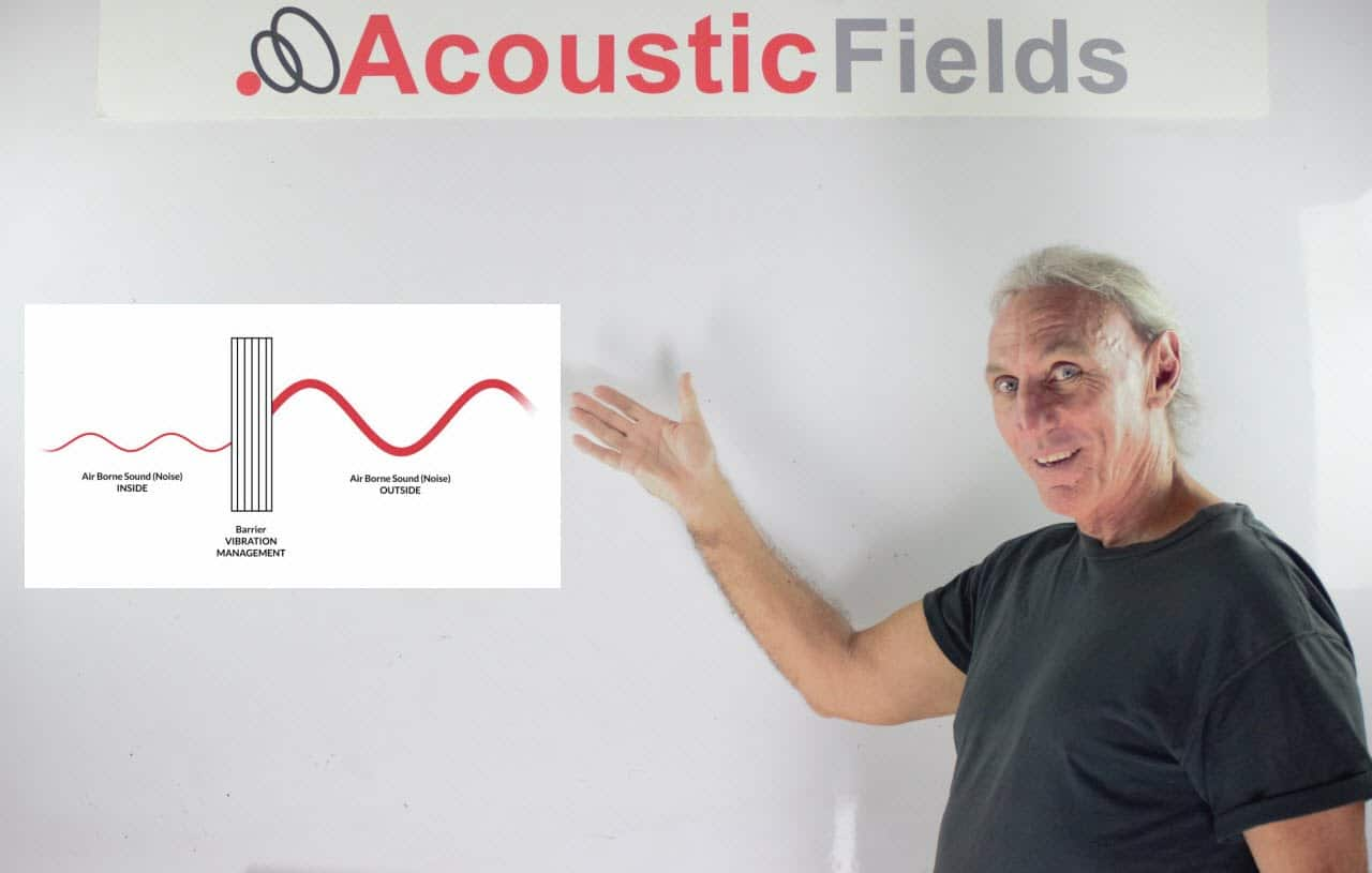 Why Understanding Sound Transmission Class Ratings (STC) Is So Important