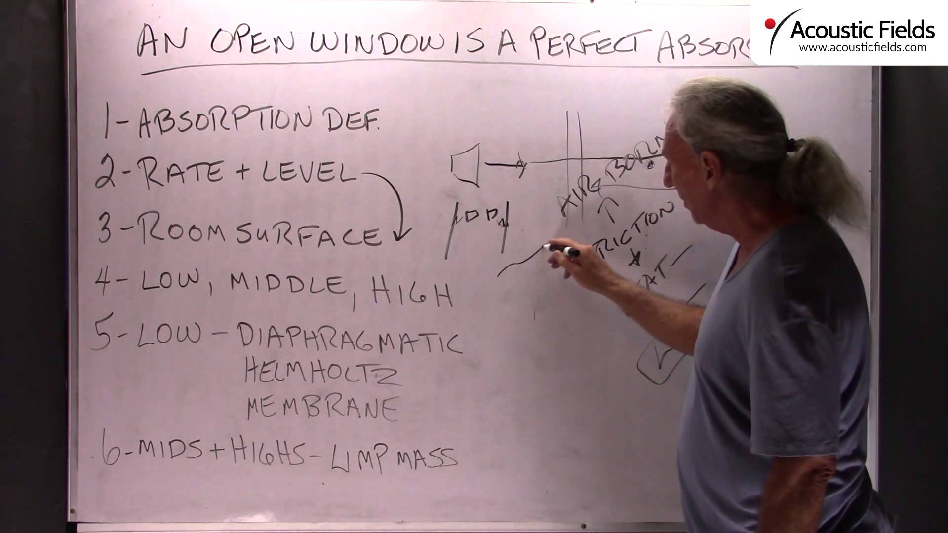 An Open Window is a Perfect Absorber