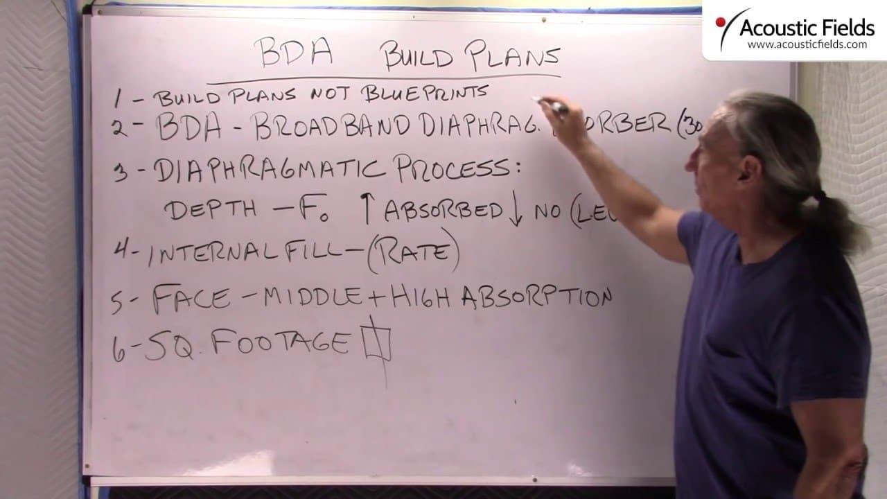 DIY Bass Absorber (BDA) Build Plans