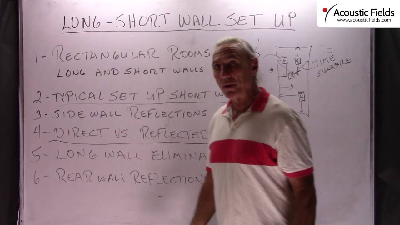 Long – Short Wall Set Up