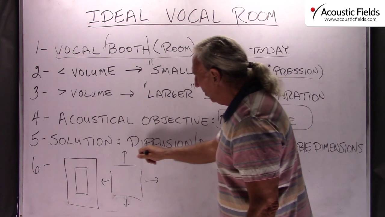 The Ideal Vocal Room