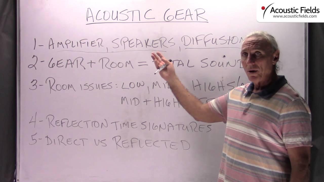 Acoustic Gear