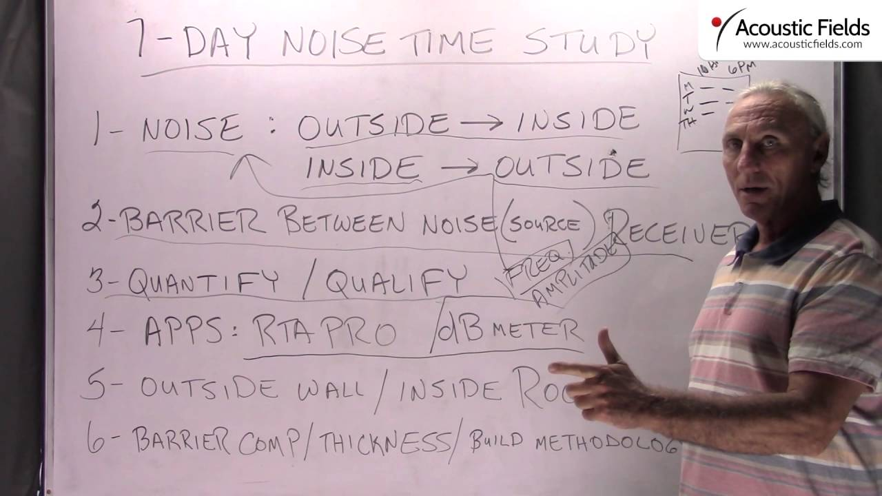7 Day Noise Time Study