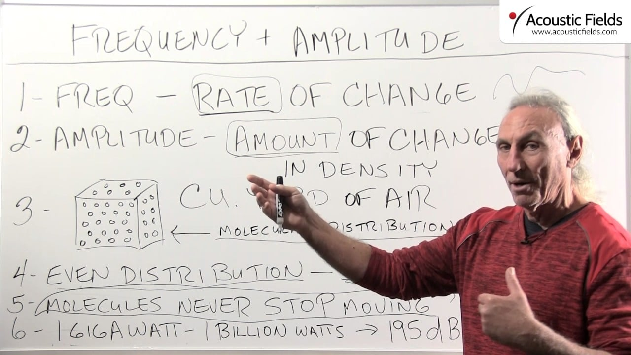 Frequency & Amplitude