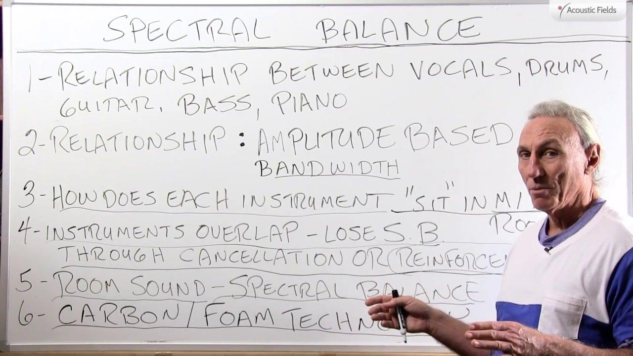 Spectral Balance
