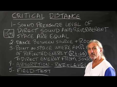 Critical Distance in Room Acoustics