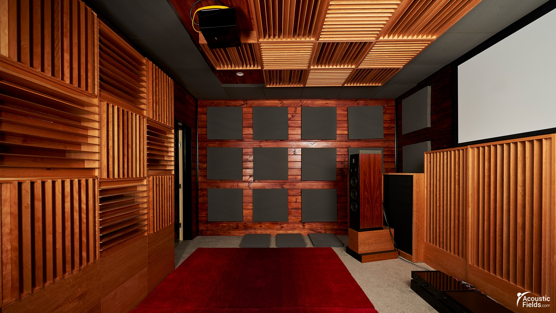 Home Theater in Melbourne, Australia – Acoustic Fields