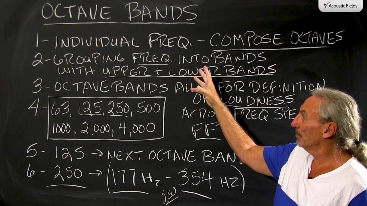 Octave Bands