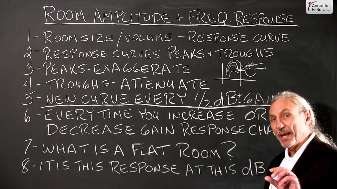 Room Amplitude & Frequency Response