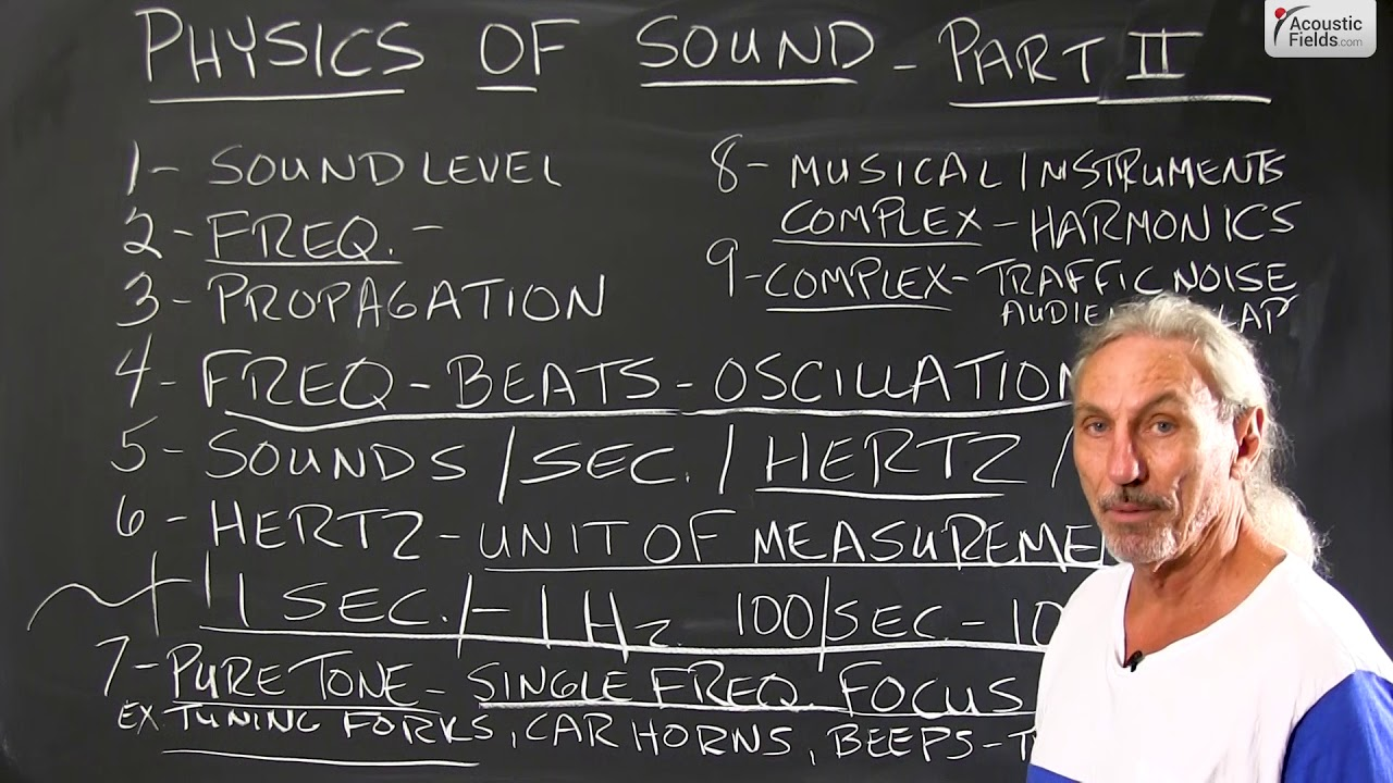 Physics of Sound Part II