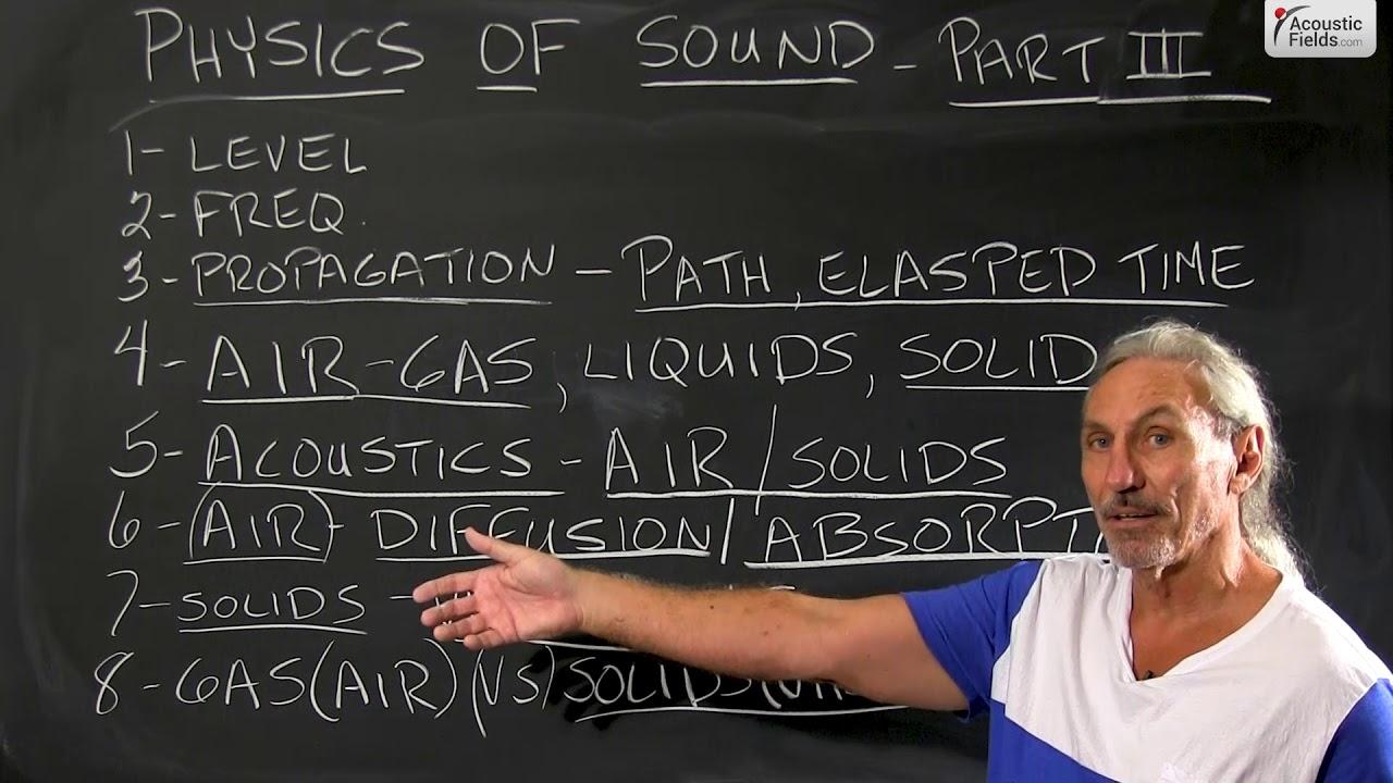Physics of Sound Part III