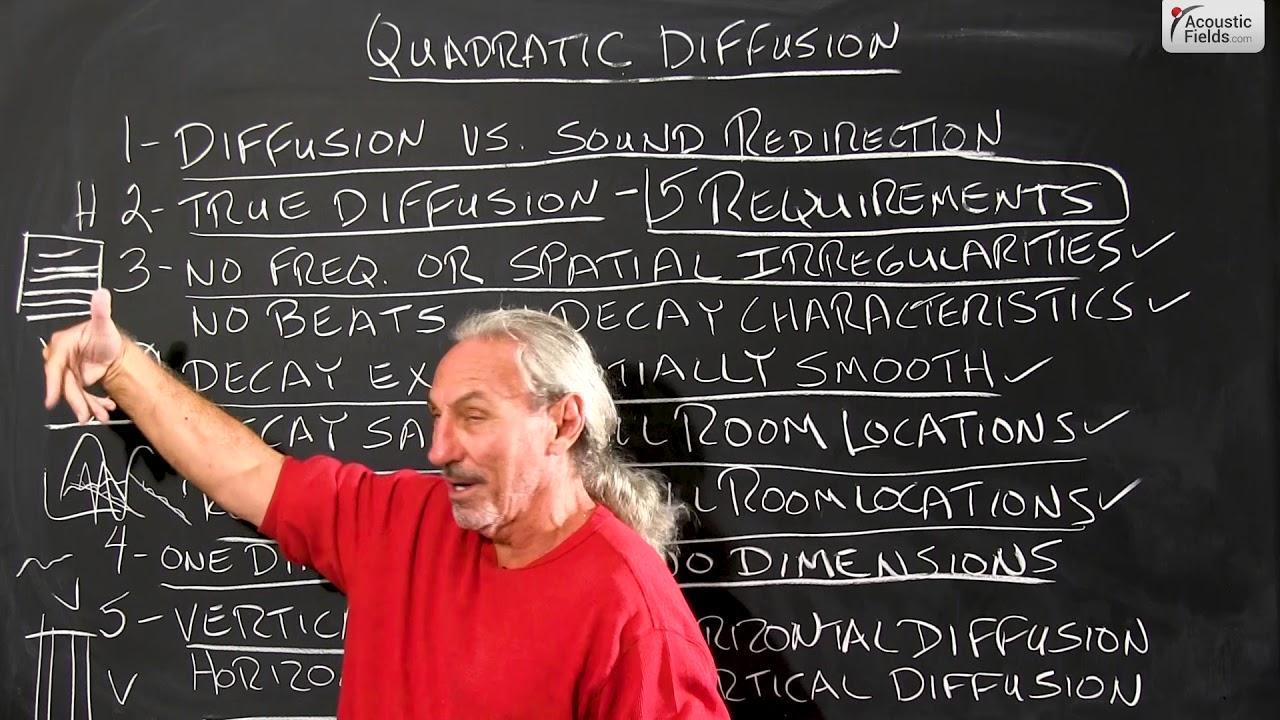 Quadratic Diffusion